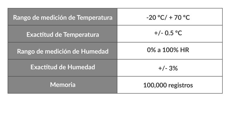10 venta de termohigrometros - 10 - Venta de termohigrometros – Instrumentos, monitores y registradores
