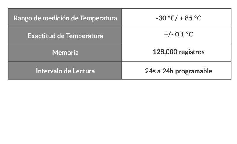 11 venta de termohigrometros - 11 - Venta de termohigrometros – Instrumentos, monitores y registradores