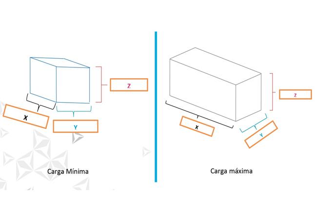 - 1 - Cajas isotérmicas