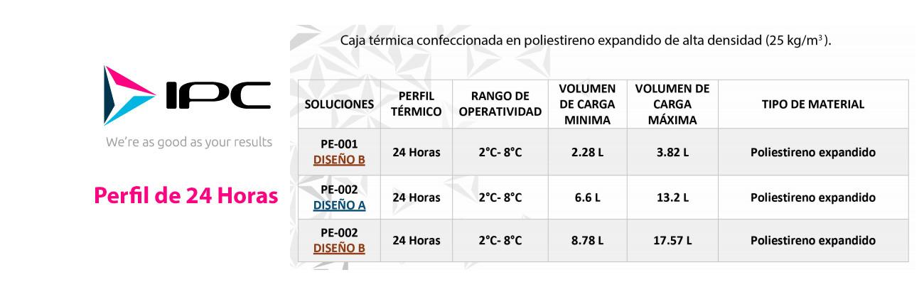 info24Horas  - info24Horas - Cajas isotérmicas