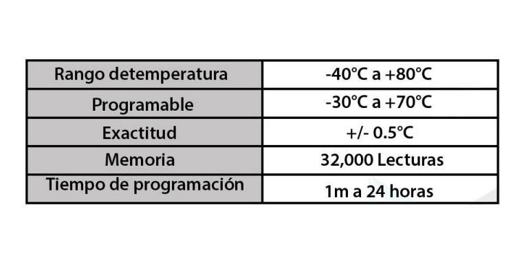 179-DT IPC DATALOGGER T°desc venta de termohigrometros - 179 DT IPC DATALOGGER T  desc 1 - Venta de termohigrometros – Instrumentos, monitores y registradores