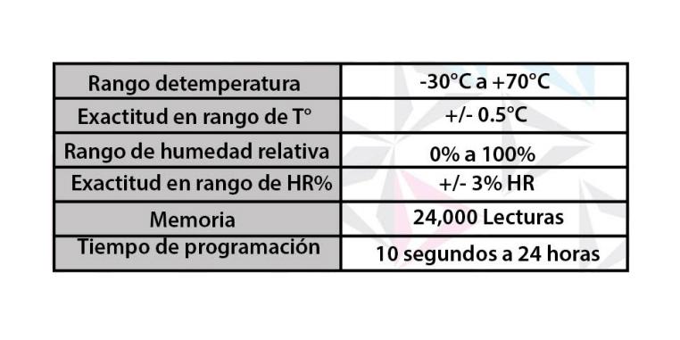 179-PDF IPC DATALOGGER T° y%HRdesc venta de termohigrometros - 179 PDF IPC DATALOGGER T   yHRdesc 1 - Venta de termohigrometros – Instrumentos, monitores y registradores