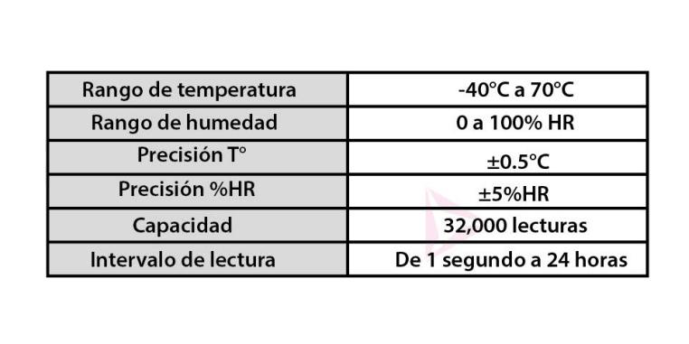 CEM-DT172 TKdesc venta de termohigrometros - CEM DT172 TKdesc 1 - Venta de termohigrometros – Instrumentos, monitores y registradores