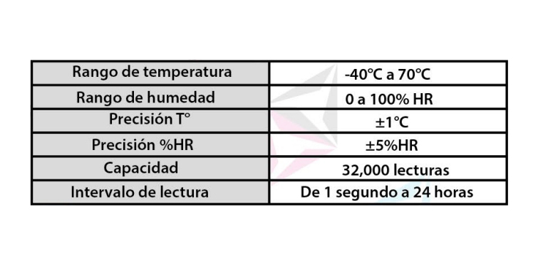 CEM-DT172desc venta de termohigrometros - CEM DT172desc 1 - Venta de termohigrometros – Instrumentos, monitores y registradores