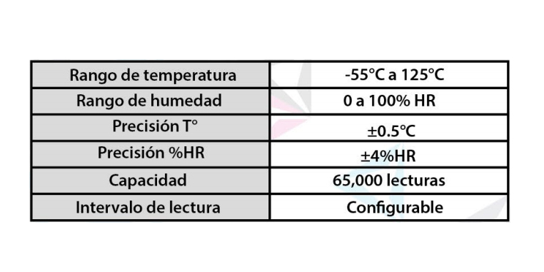 venta de termohigrometros - CYDIANCE PIURAdesc 1 - Venta de termohigrometros – Instrumentos, monitores y registradores