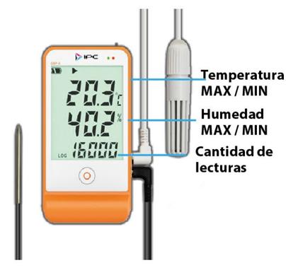 GSP-6 DATA LOGGER DE T° Y %HR venta de termohigrometros - GSP 6 DATA LOGGER DE T   Y HR 1 - Venta de termohigrometros – Instrumentos, monitores y registradores