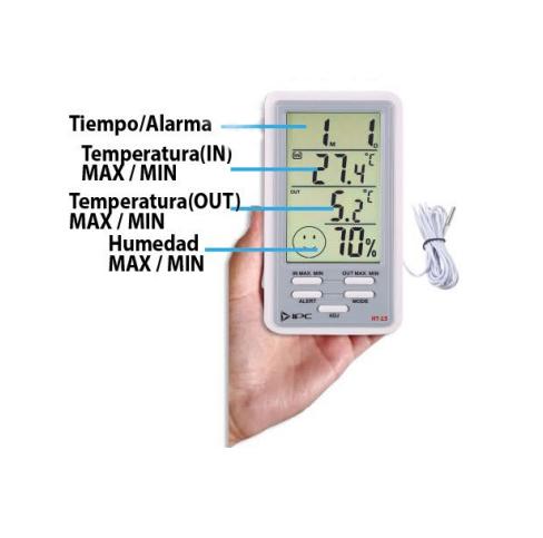 HT-15 venta de termohigrometros - HT 15 1 - Venta de termohigrometros – Instrumentos, monitores y registradores