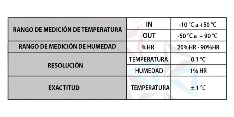 HT-15desc venta de termohigrometros - HT 15desc 1 - Venta de termohigrometros – Instrumentos, monitores y registradores