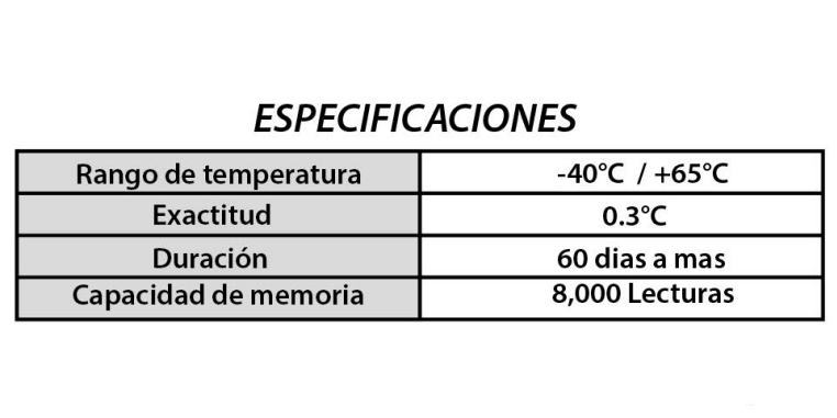 I-PLUG PDF DATALOGGER USO UNICOdesc venta de termohigrometros - I PLUG PDF DATALOGGER USO UNICOdesc - Venta de termohigrometros – Instrumentos, monitores y registradores