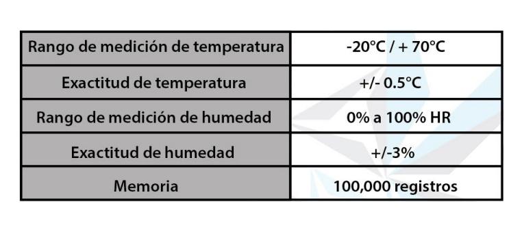 venta de termohigrometros - INET LOGGERdesc 1 - Venta de termohigrometros – Instrumentos, monitores y registradores