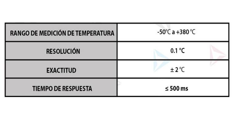 IR-801Hdesc venta de termohigrometros - IR 801Hdesc 1 - Venta de termohigrometros – Instrumentos, monitores y registradores