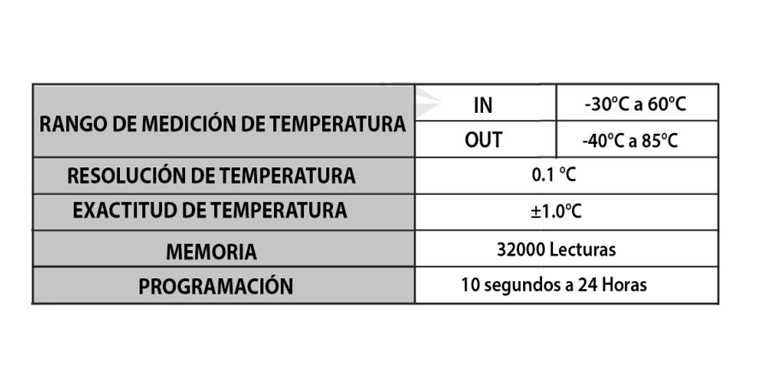 RC-4desc venta de termohigrometros - RC 4desc 1 - Venta de termohigrometros – Instrumentos, monitores y registradores