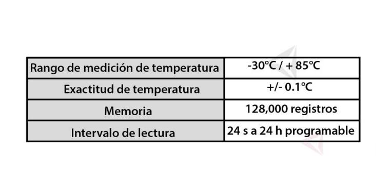 venta de termohigrometros - xpertrackdesc - Venta de termohigrometros – Instrumentos, monitores y registradores
